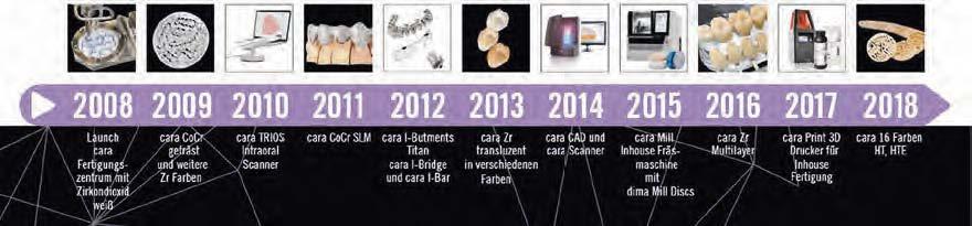 cara – digitale Kompetenz seit zehn Jahren