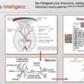 Künstliche Intelligenz in der Zahnmedizin am Beispiel der kephalometrischen Analyse