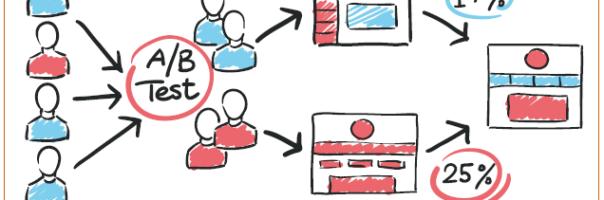 Patientengewinnung im Internet: Die eigene Zielgruppe verstehen, um perfekt optimieren zu können